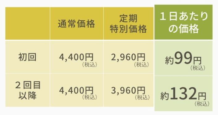 ほほえみ美肌茶は公式サイトのクーポンが最もお得
