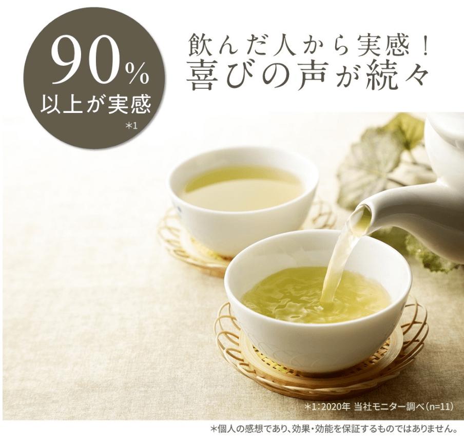 ほほえみ美肌茶は90%以上が効果を実感
