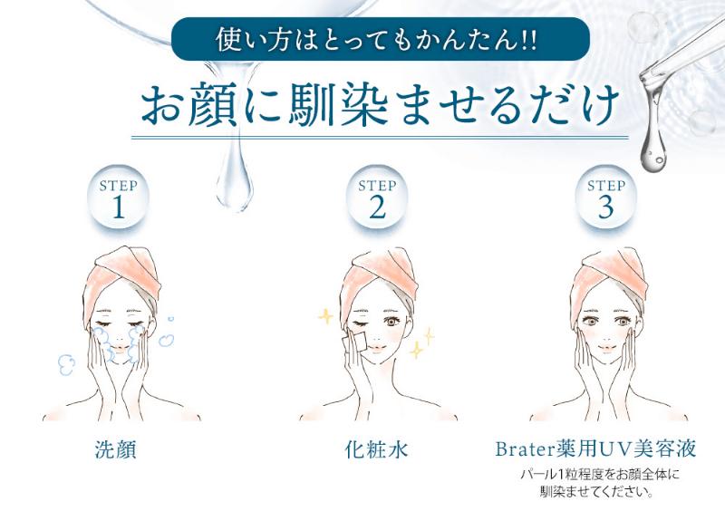 ブレイター薬用UV美容液は使い方も簡単