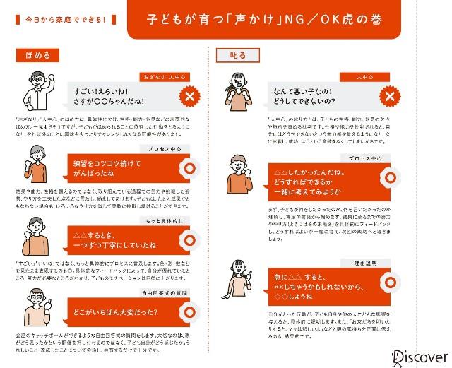 f:id:aniki_papa:20210429205946j:image