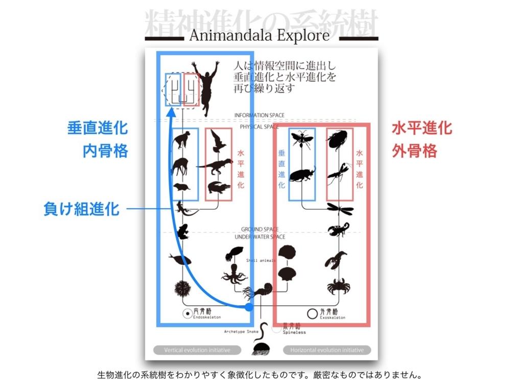 f:id:animandala:20170726044751j:plain