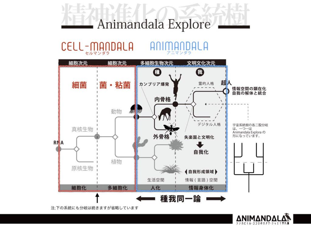 f:id:animandala:20171019085535j:plain