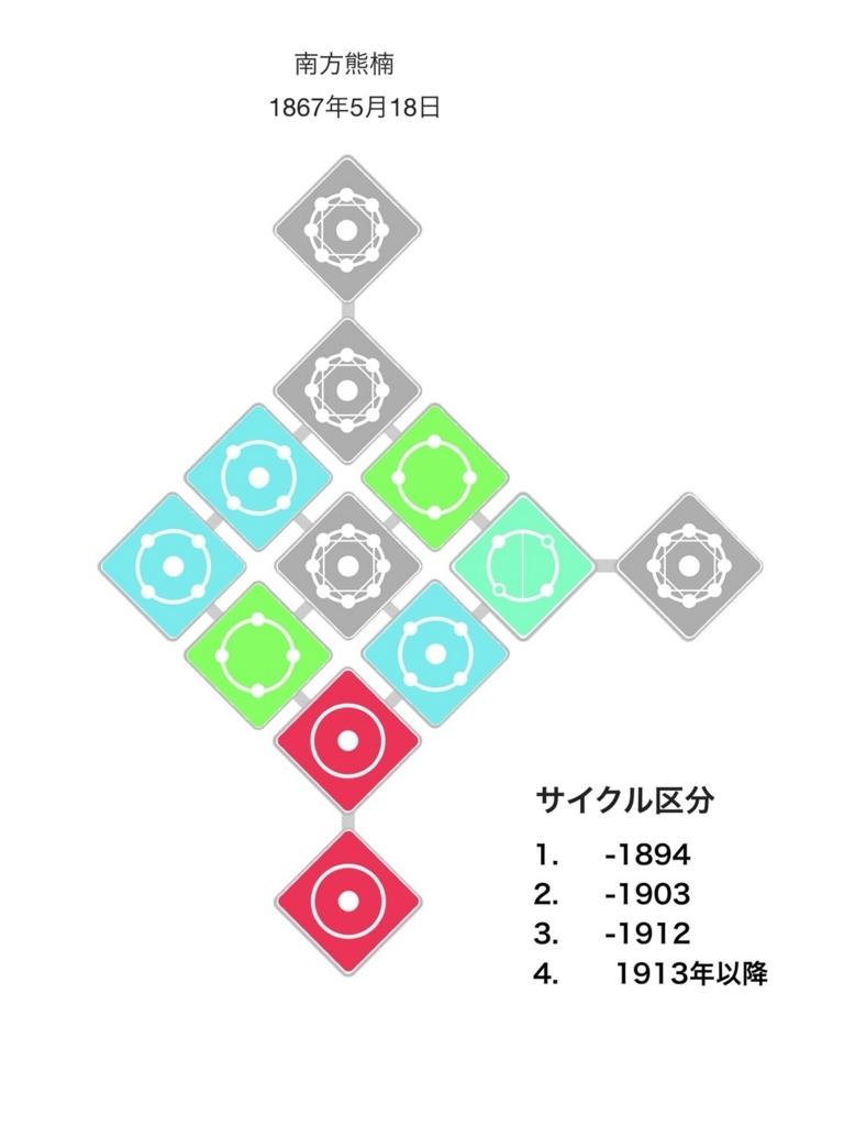 f:id:animandala:20171226185902j:plain