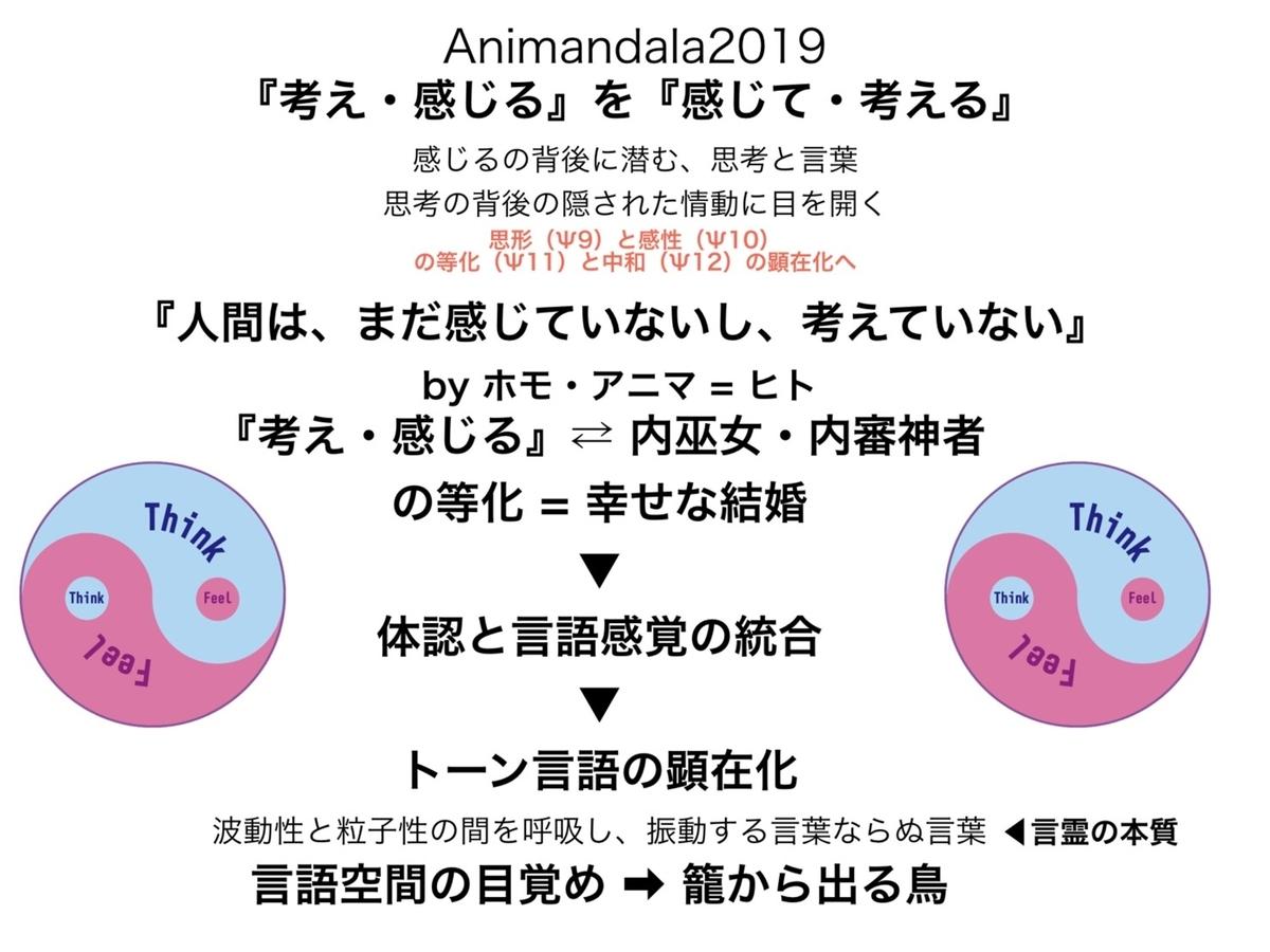 f:id:animandala:20200209065149j:plain