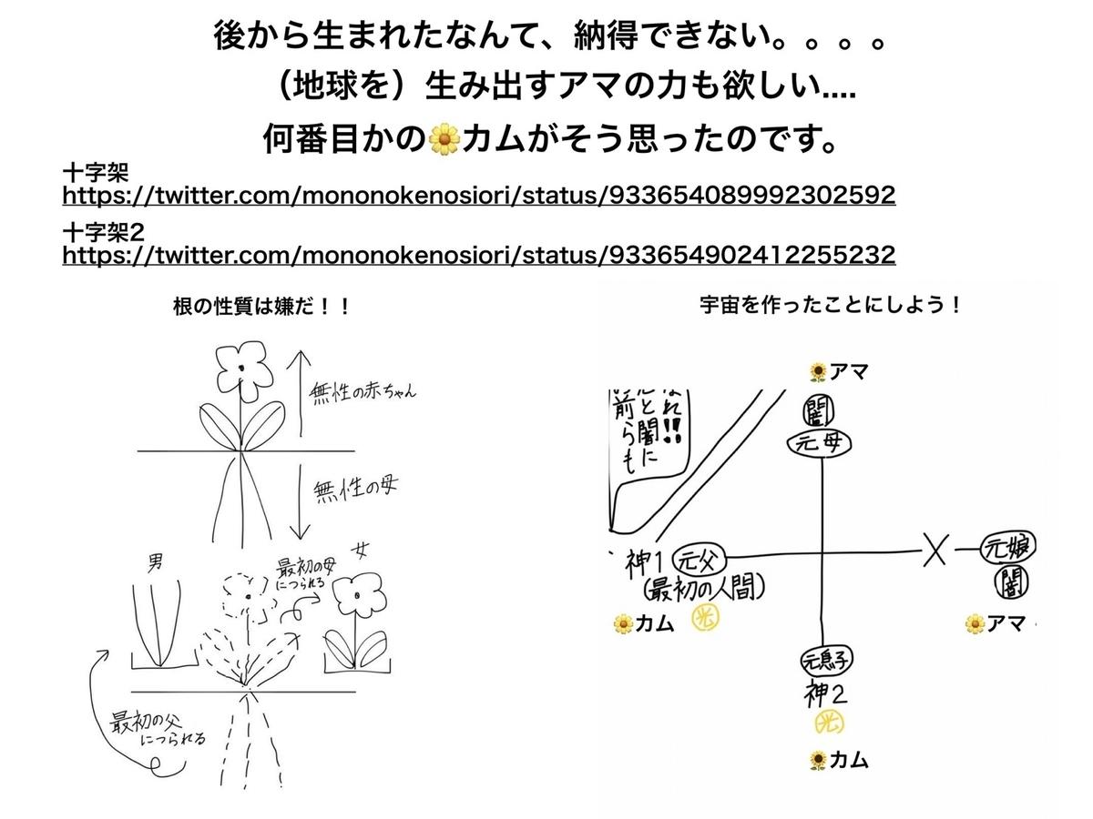 f:id:animandala:20200209072810j:plain