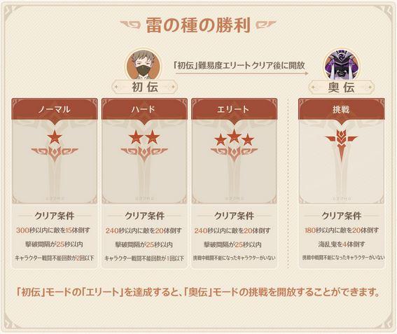f:id:anime-taro:20210820084241j:plain