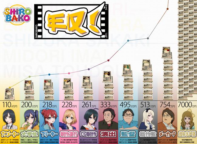 f:id:anime9:20170813122358p:plain