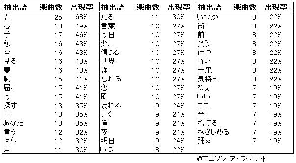 f:id:animesong_gamesong:20161221154542p:plain