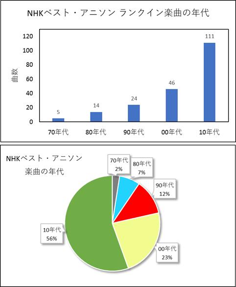 f:id:animesong_gamesong:20170217230827p:plain