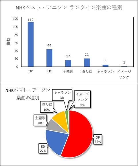 f:id:animesong_gamesong:20170217233119p:plain