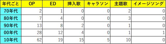 f:id:animesong_gamesong:20170217233727p:plain