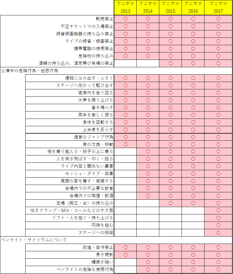 f:id:animesong_gamesong:20170612214126p:plain