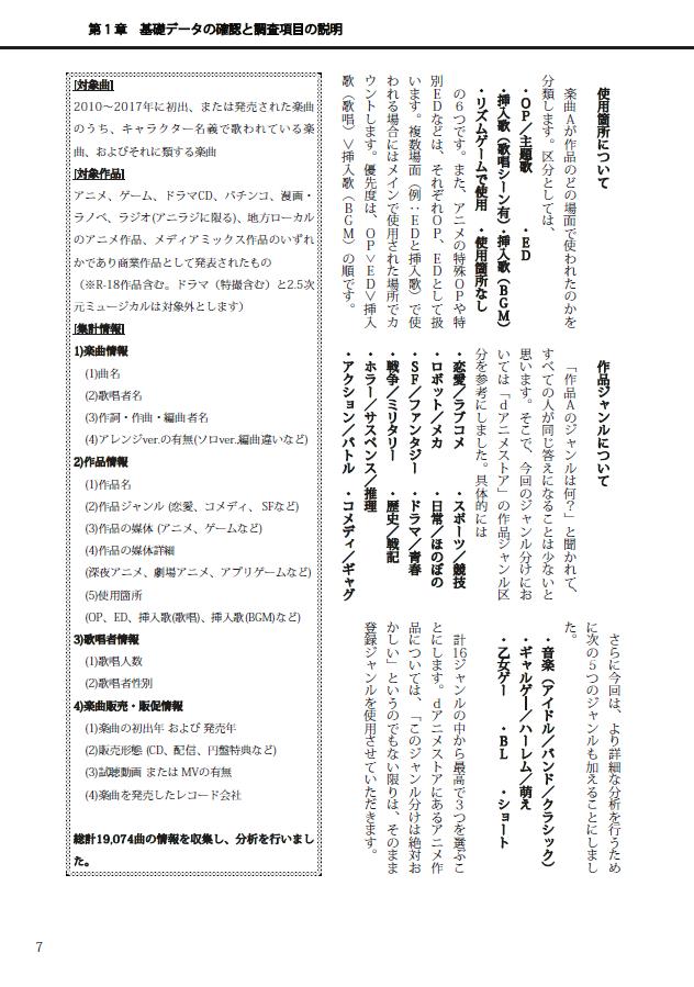 f:id:animesong_gamesong:20180801223235p:plain
