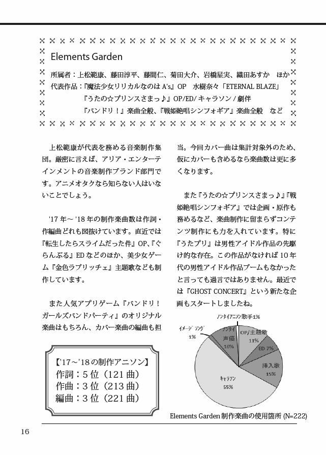 f:id:animesong_gamesong:20190211210119j:plain