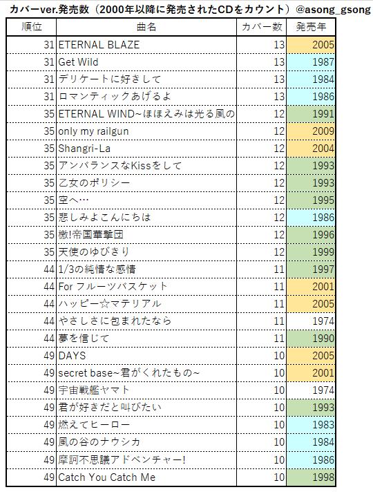 f:id:animesong_gamesong:20190519204240p:plain