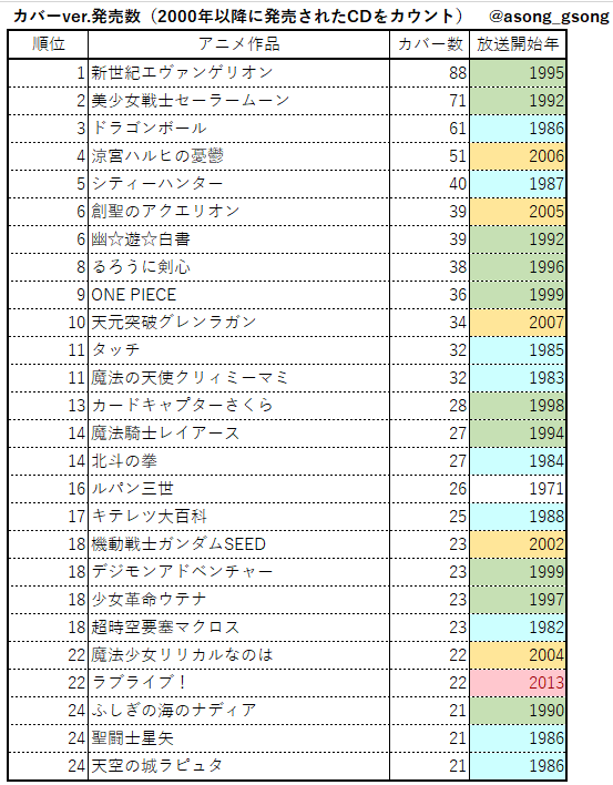 f:id:animesong_gamesong:20190519204317p:plain
