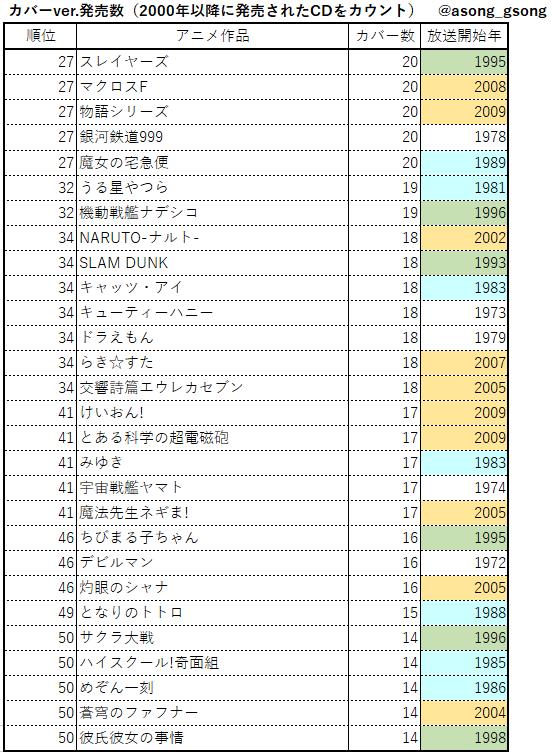 f:id:animesong_gamesong:20190519204339p:plain