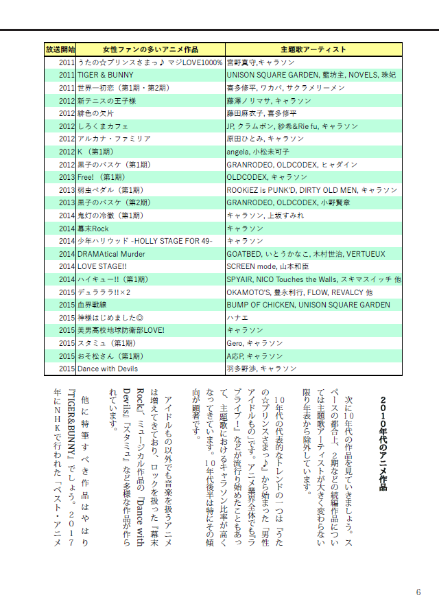 f:id:animesong_gamesong:20190804133925p:plain