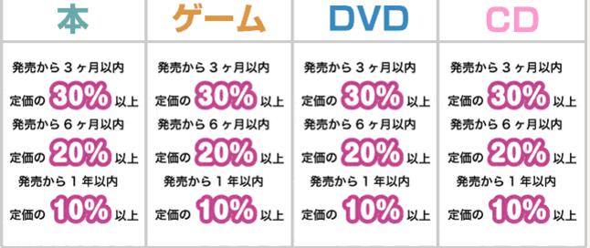 f:id:animezukikun:20161120212151p:plain