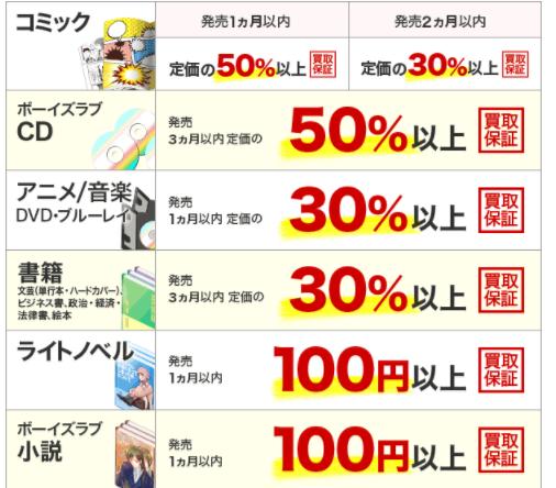 f:id:animezukikun:20170518191527p:plain