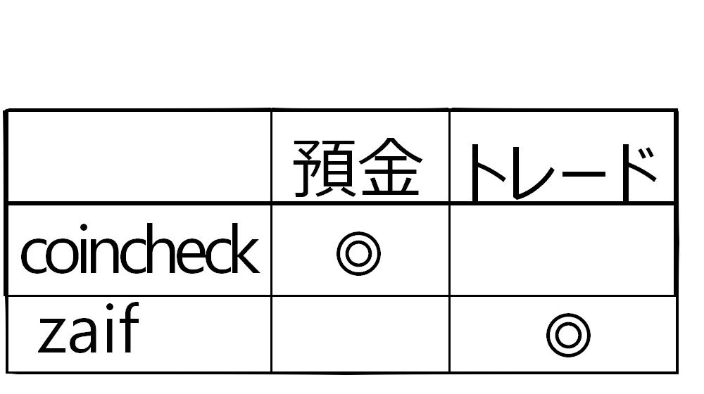 f:id:animezukikun:20170627215845p:plain