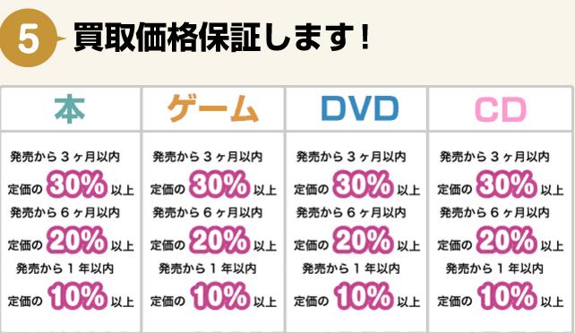 f:id:animezukikun:20170806105943p:plain