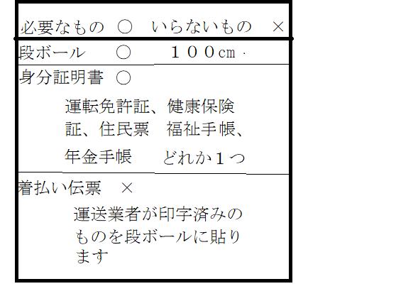 f:id:animezukikun:20170811234034p:plain