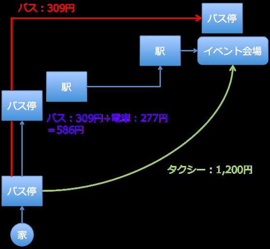 f:id:animo3_153:20170730175957p:plain