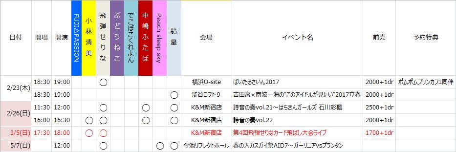 f:id:aniota:20170222151849p:plain