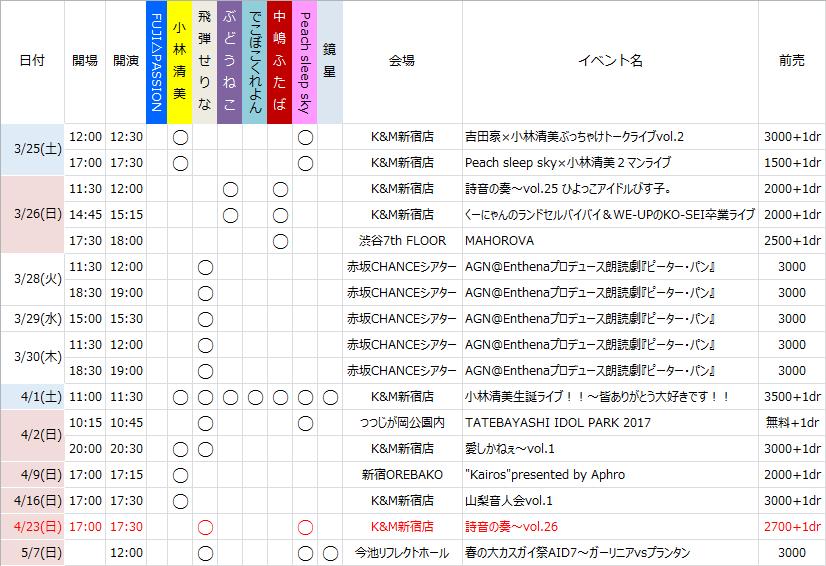 f:id:aniota:20170322123421p:plain