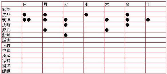 f:id:anisaku:20210228181944p:plain