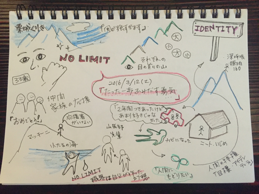 f:id:anishibuchi:20160312232022j:plain