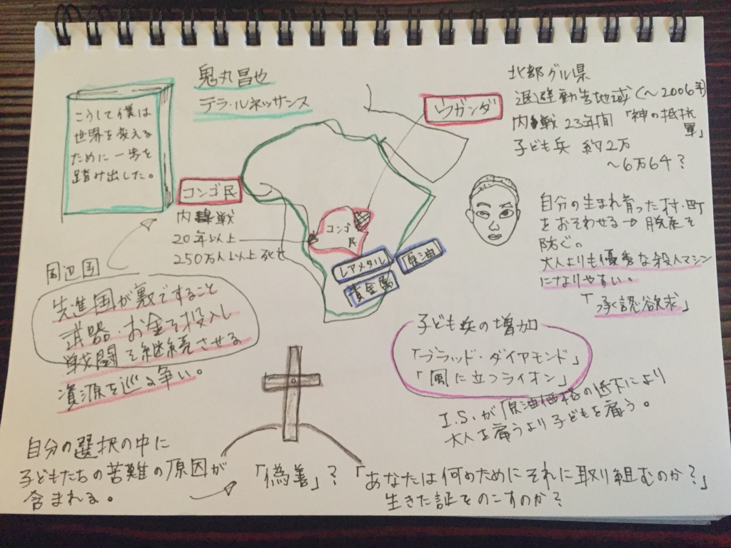 f:id:anishibuchi:20160312232104j:plain
