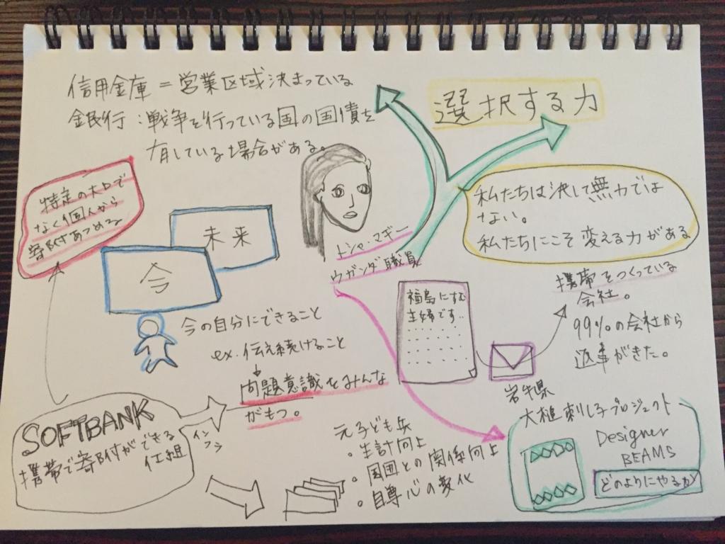 f:id:anishibuchi:20160312232129j:plain