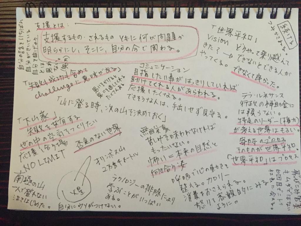 f:id:anishibuchi:20160312232202j:plain