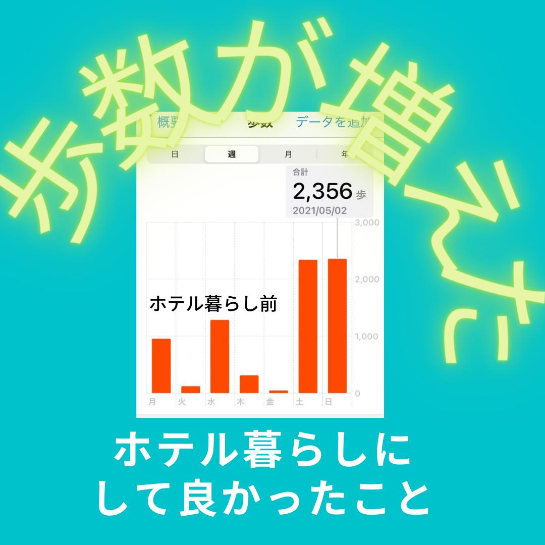 f:id:anjyumikaura:20210511191347p:plain