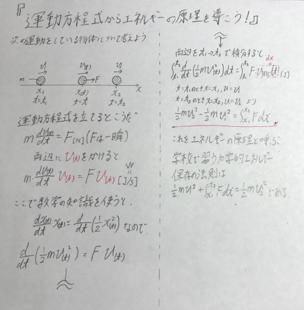 f:id:ankihata:20170315162416j:plain