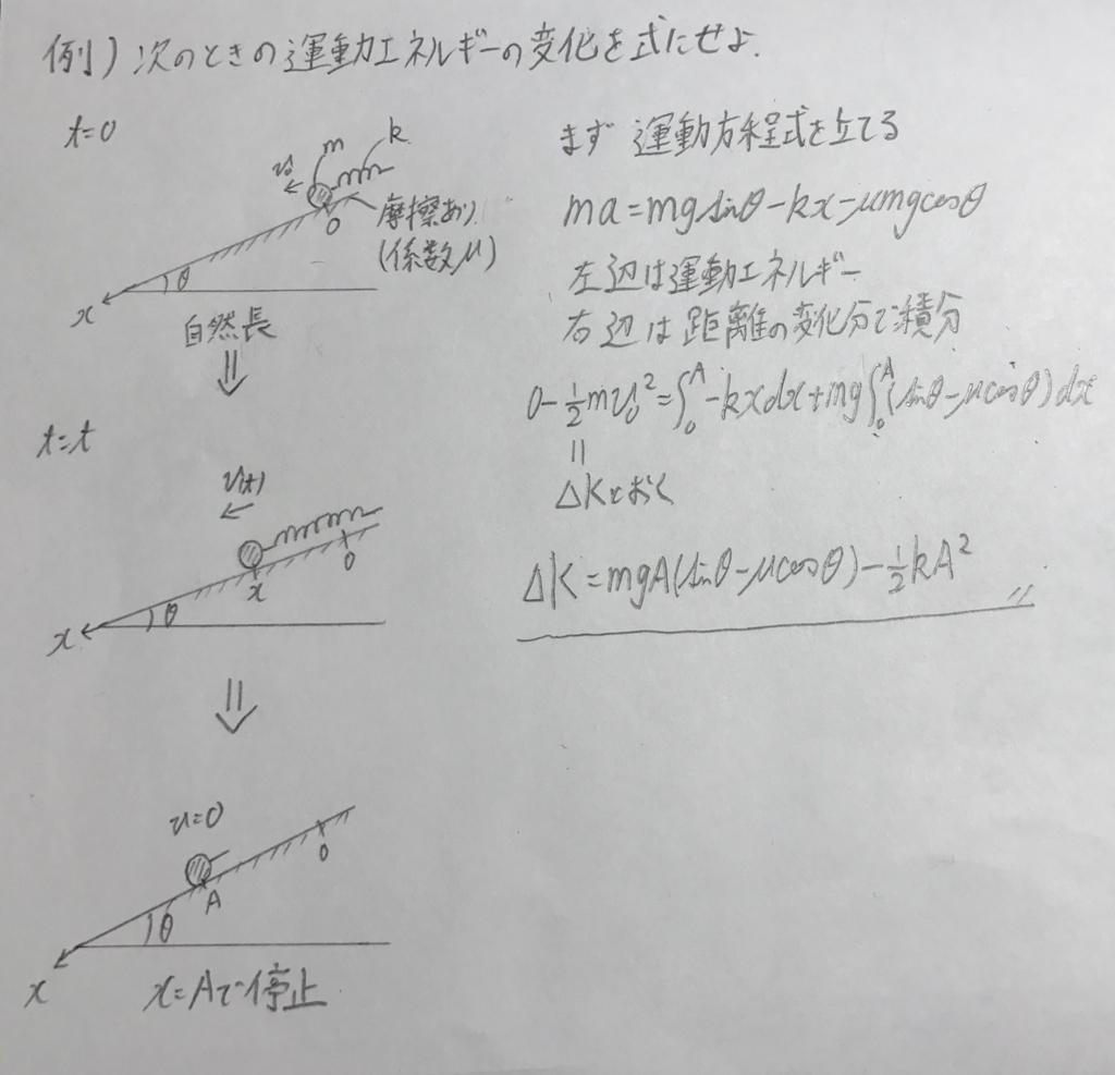 f:id:ankihata:20170315162741j:plain
