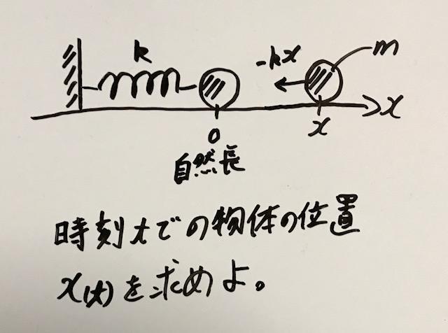 f:id:ankihata:20170331175117j:plain
