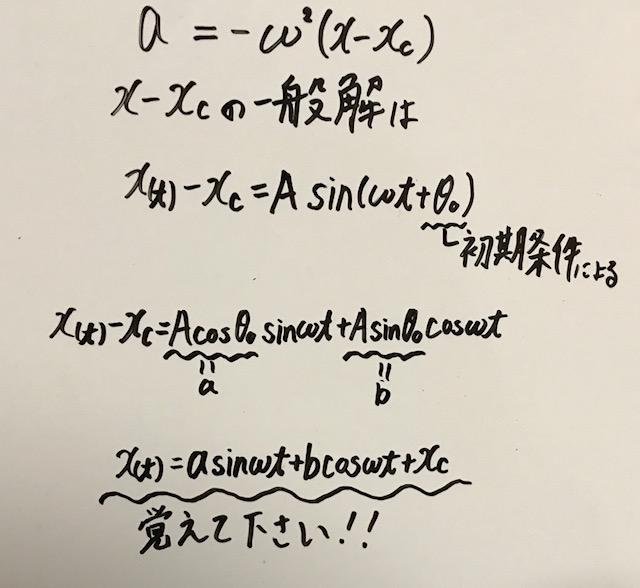 f:id:ankihata:20170331175141j:plain