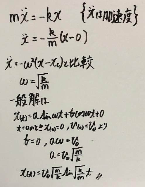 f:id:ankihata:20170331175231j:plain