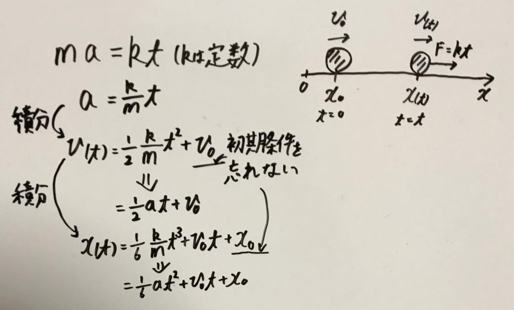 f:id:ankihata:20170404173810j:plain