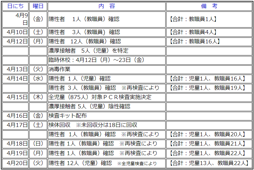 f:id:ankinchang:20210420215829p:plain