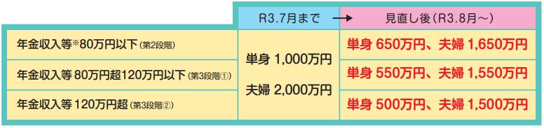 f:id:ankinchang:20210617092635p:plain