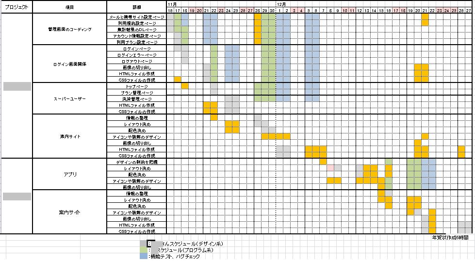 f:id:ankojirushi:20170521112116p:plain