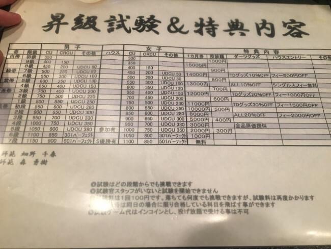 札幌ダーツ道場ダブル昇級試験昇段試験表