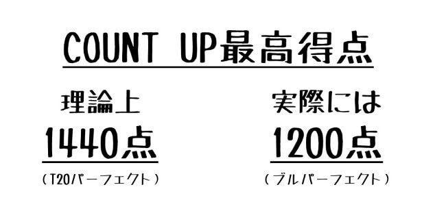 ダーツカウントアップ最高得点1200点と1440点