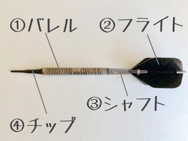 マイダーツ基本の道具アイテムバレルフライトシャフトチップ
