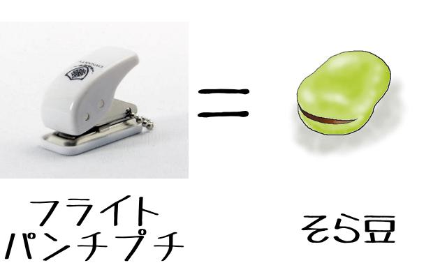 ダイナスティーフライトパンチミニの大きさはそら豆と同じ