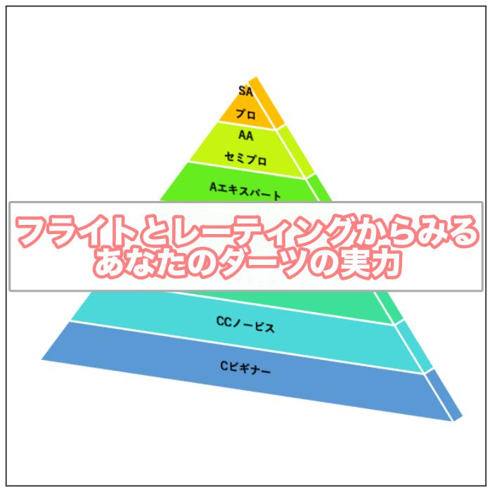 f:id:ankokoko:20191026120524p:plain